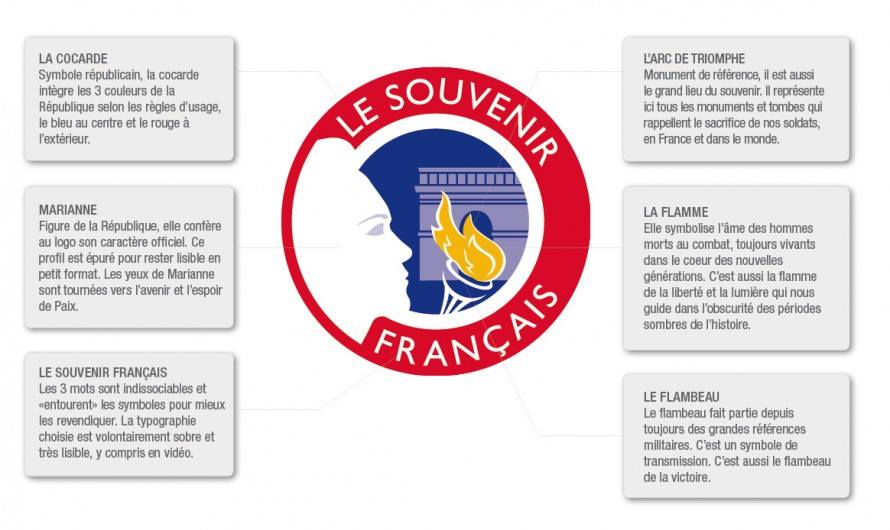 logo explication
